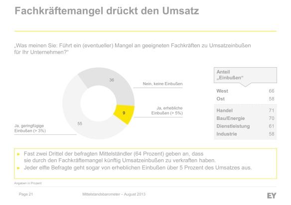 EY-Mittelstandsbarometer-August-2013_1